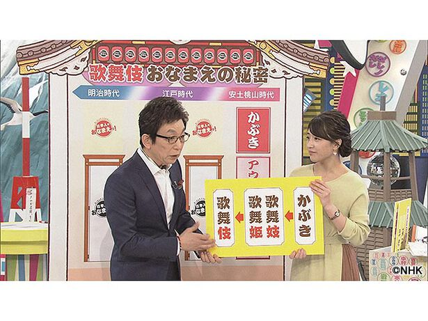 ネーミングバラエティー 日本人のおなまえっ!「歌舞伎のおなまえ」